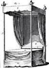le lit baldaquin français
